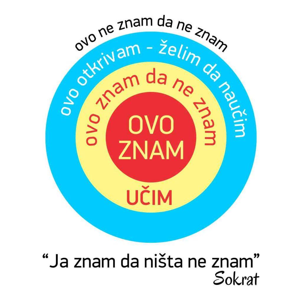 krug-znanja